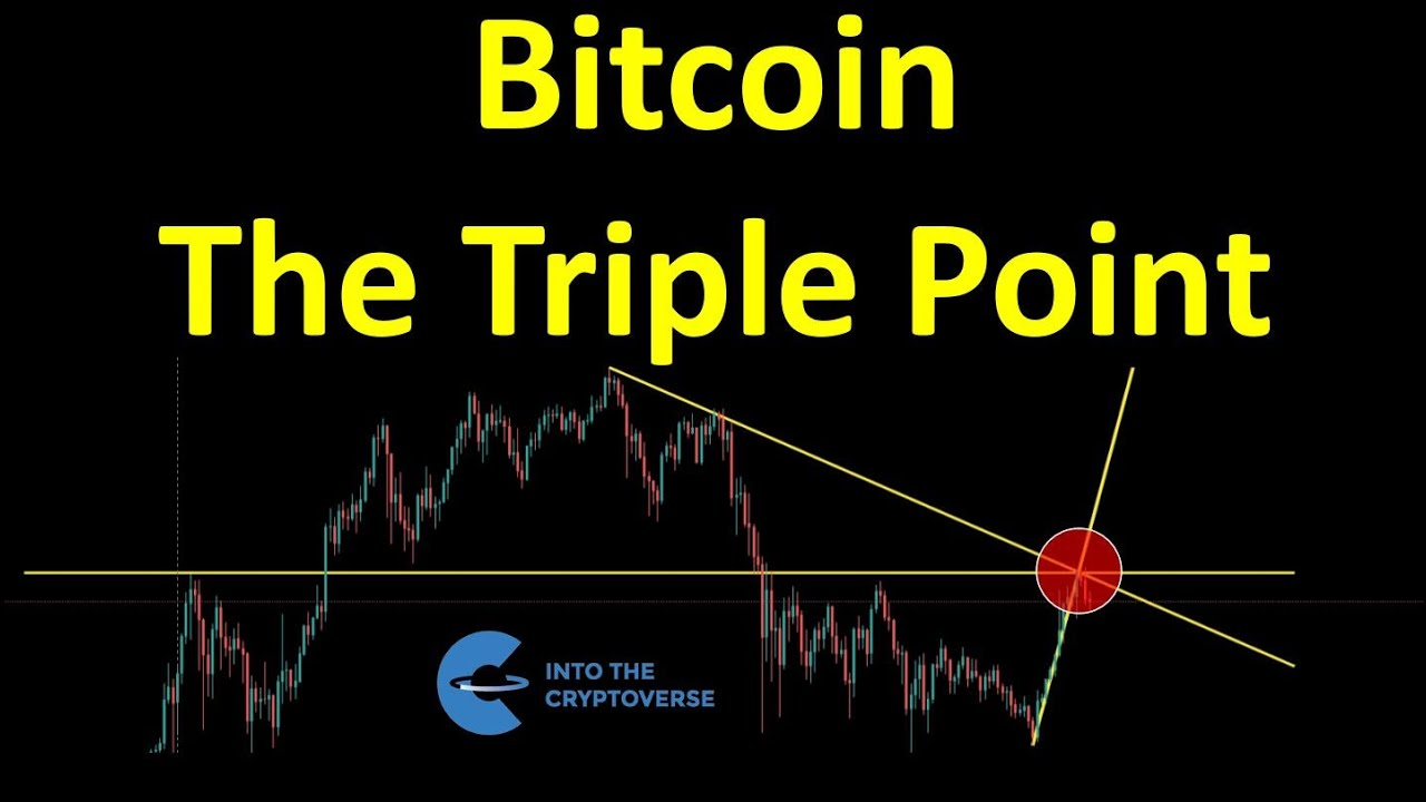 Bitcoin: The Triple Point