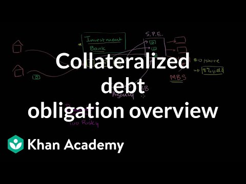 Collateralized debt obligation overview | Finance & Capital Markets | Khan Academy