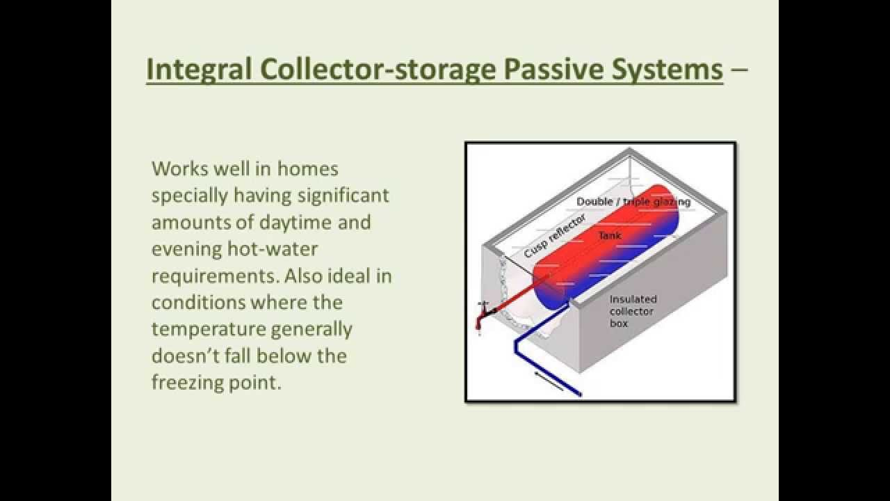 Types Of Solar Water Heating Systems - YouTube