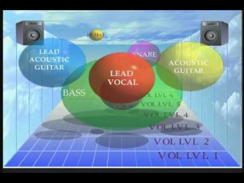 The Art Of Mixing (A Arte da Mixagem) - David Gibson