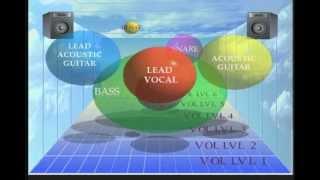 Gambar cover The Art Of Mixing (A Arte da Mixagem) - David Gibson