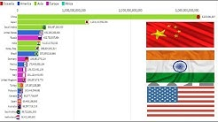 Forex market daily turnover 2020