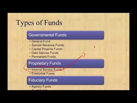 Adding internal service funds to government wide financial statements CPA exam FAR  p 4