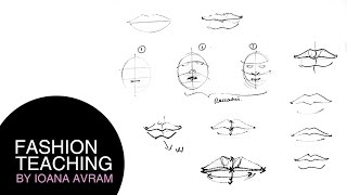 How to draw mouths step by step Thumbnail