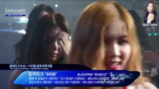 170222 blackpink win the artist of this year whistle 6th gaon chart music awards 2016