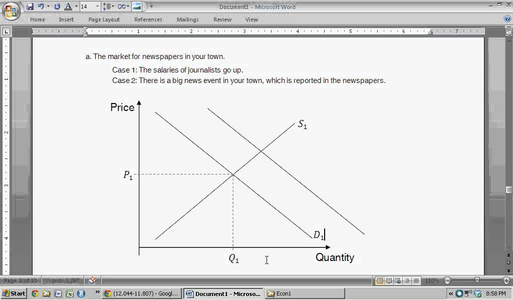 how to know if supply shifts right or left