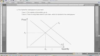 Supply & Demand Curve Shift Examples - Intro to Microeconomics