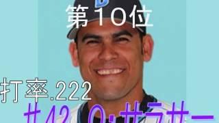 横浜DeNAベイスターズの2012年打率ランキングです。 応援歌を流しな...