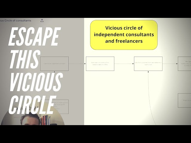 The Vicious Circle Of Starting A Consultancy Business (And How To Escape Out Of It)