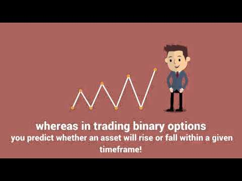 Forex vs. Binary Options -