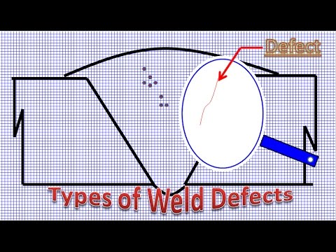 Types Of Weld Defects And Symbols Welding Types Youtube