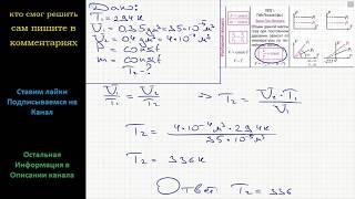 Физика При температуре 294 К объем газа равен 0,35 дм3. При какой температуре объем той же массы