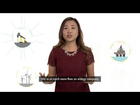 Shell Graduate Programme: New Application Process
