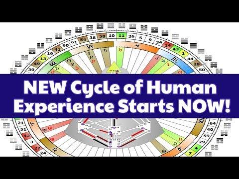 New Energy Begins Jan 22, 2018 - How to Prepare