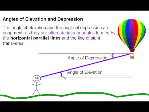 Angles of Elevation and Depression - YouTube