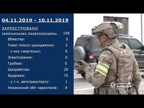 Поліція Чернівецької області: Оперативна обстановка в Чернівецькій області з 04.11.2019 по 10.11.2019