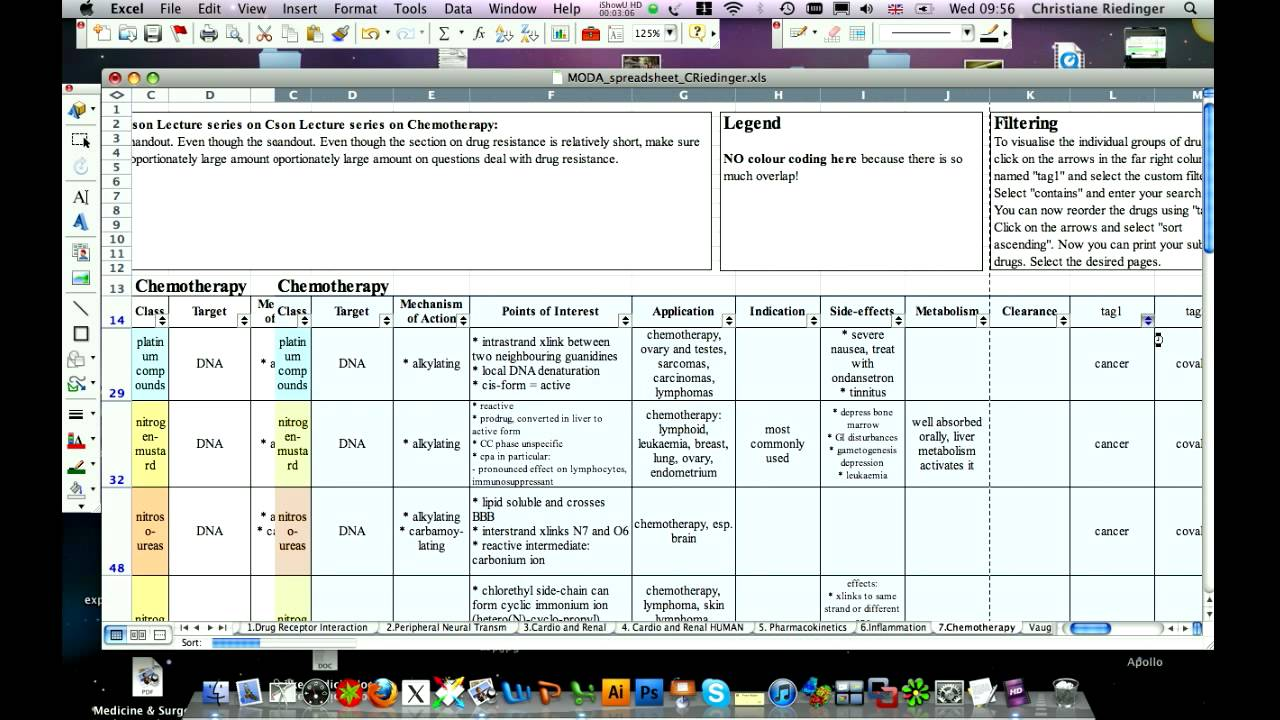 How to use my Pharmacology Drug Spreadsheet - YouTube