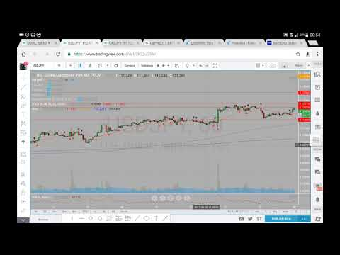 USDJPY Analysis 25 09 17 September 25th (this is commentary, not advice, see description)