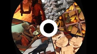 A Buddhist Cosmology of Food