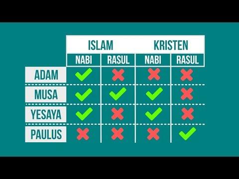 Beda Nabi dan Rasul - Dalam Agama Islam dan Kristen