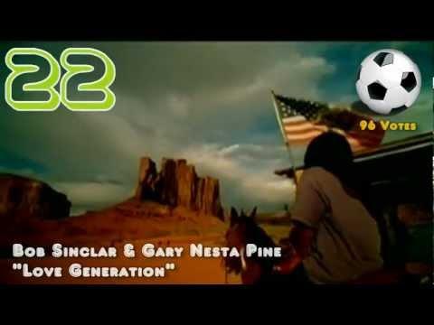 Eure besten Fussballsongs 2014   Songs passend zur WM 2014