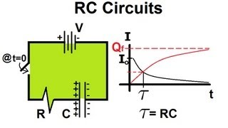 Physics - Resistors iฑ Series and Parallel (5 of 5) The RC Circuit