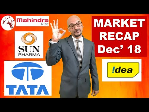 latest-market-news-|-m&m-share-|-tata-motors-share-price-|-market-recap-|-hindi