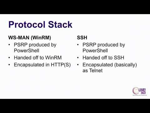 TechMentor 2018: Powershell Under the Hood - YouTube