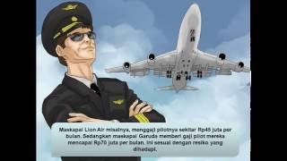 10 PROFESI dengan GAJI TERTINGGI di INDONESIA..!!