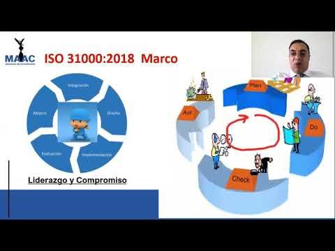Prevención y gestión de riesgos  (ISO 31000)