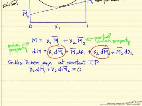 Partial Molar Properties: Binary Solutions