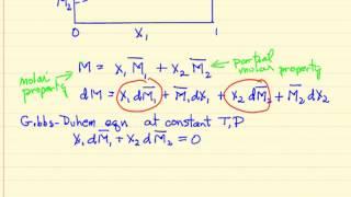 Partial Molar Properties: Binary Solutions