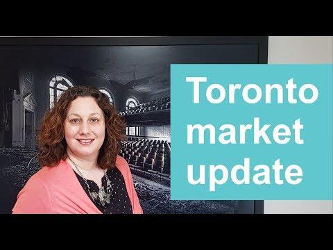 Toronto real estate market update - April 2018