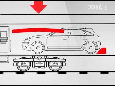 Вагон для перевозки автомобилей будет курсировать через Сочи. новости Сочи Эфкате