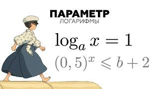 #63. Подготовительные задачи с параметром. Показательная функция и логарифм.