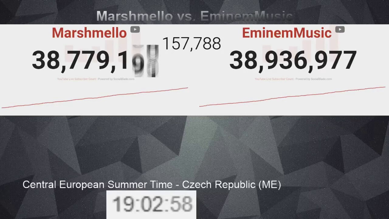 Marshmello vs. EminemMusic - 1 hour in 3 minutes!