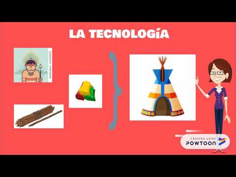 LA PRODUCCIÓN (el proceso productivo y los factores de producción)
