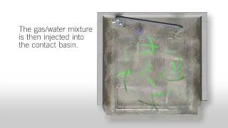 Wastewater Aeration without Blowers