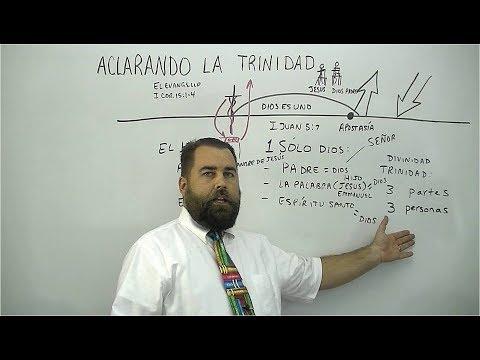 Aclarando La Trinidad