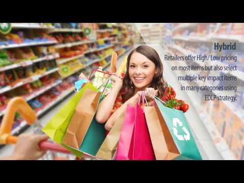 Go to Market Strategies example