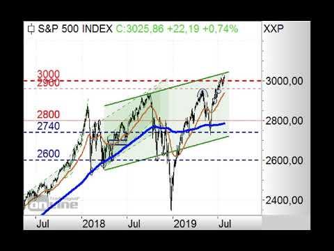 Chart Flash 29.07.2019 - S&P500 hält sich über 3.000 Punkten!