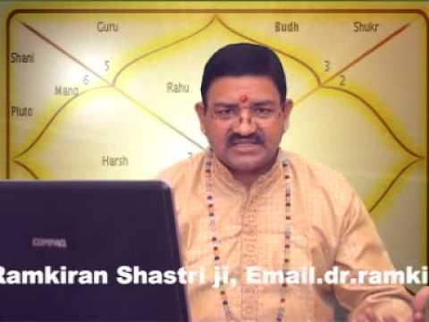 Buri nazar ke upaye predictions from dr ram kiran doovi for Decoration kaise kare