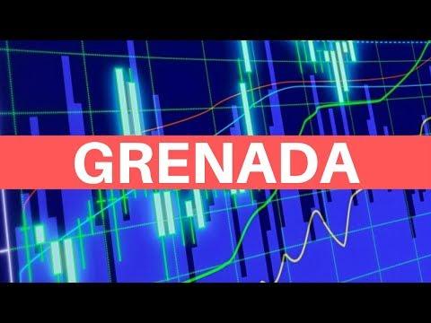 Best Binary Options Brokers In Grenada 2021 (Beginners Guide) - FxBeginner.Net