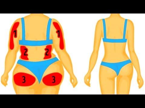 Как планка влияет на фигуру у женщин