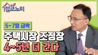 부동산 시장 충격 온다...담보상품 부실 위험 / 김영…