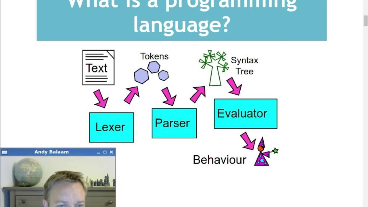 how to write a lexer