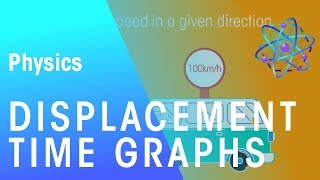Displacement Time Graphs | Forces & Motion | Physics | FuseSchool