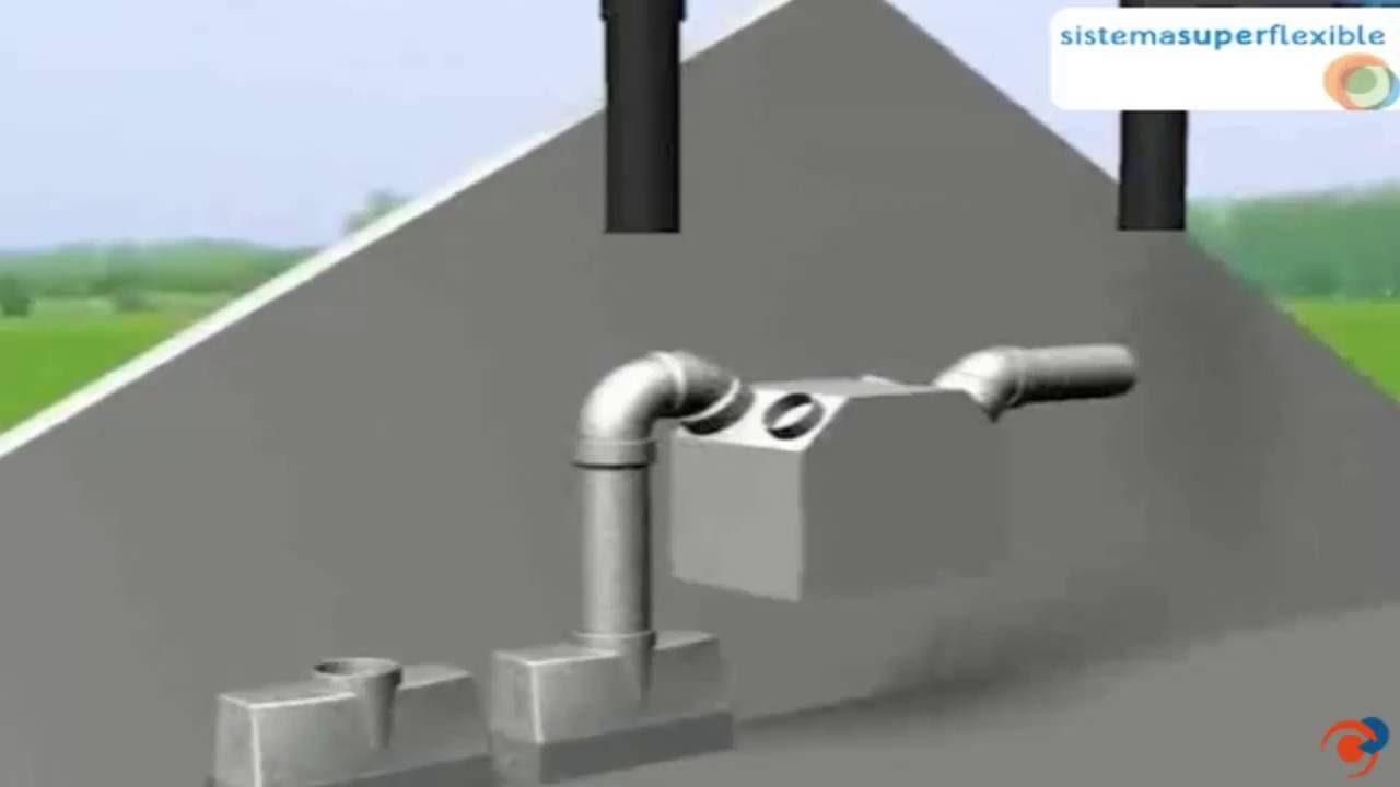 ventilacion mecanica para hogares