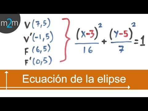 Ec de una elipse dados v rtices y focos fuera origen for Significado de fuera