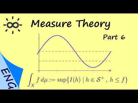 measure-theory---part-6---lebesgue-integral